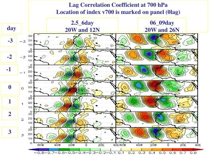 Lag Correlation Coefficient at 700 hPa