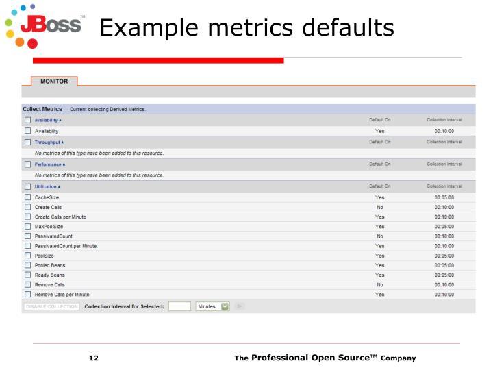 Example metrics defaults