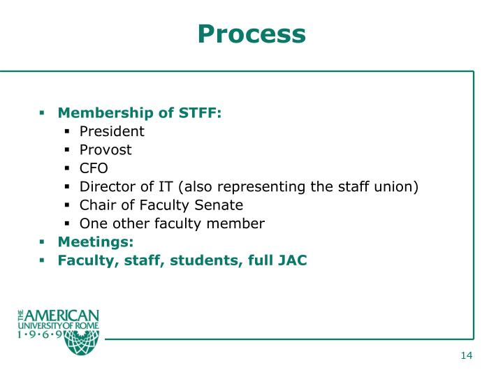 Membership of STFF:
