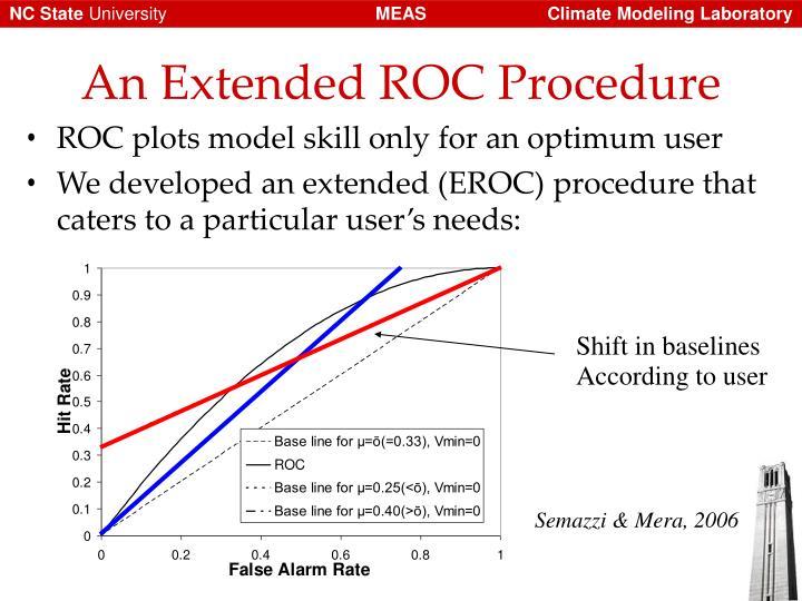 An Extended ROC Procedure