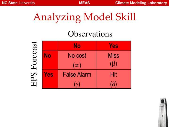 Analyzing Model Skill