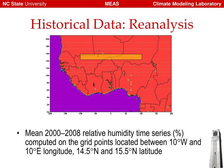 Historical Data: Reanalysis