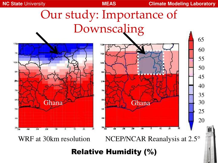 Our study: Importance of Downscaling