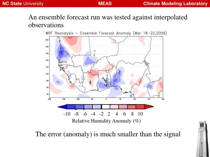 An ensemble forecast run was tested against interpolated observations