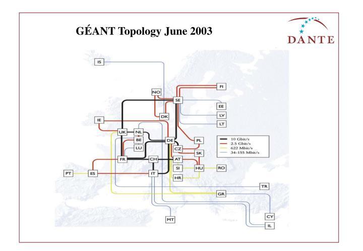 GÉANT Topology June 2003
