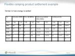 flexible ramping product settlement example