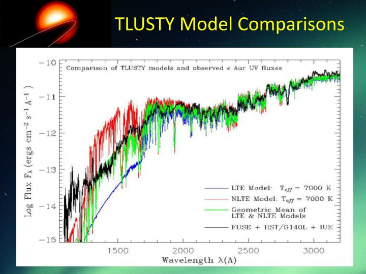 TLUSTY Model Comparisons