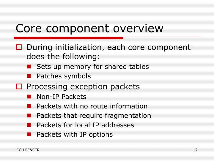 Core component overview