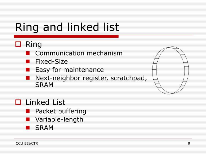 Ring and linked list