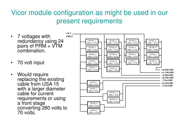 Vicor module configuration as might be used in our present requirements