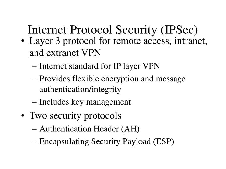 Internet Protocol Security (IPSec)