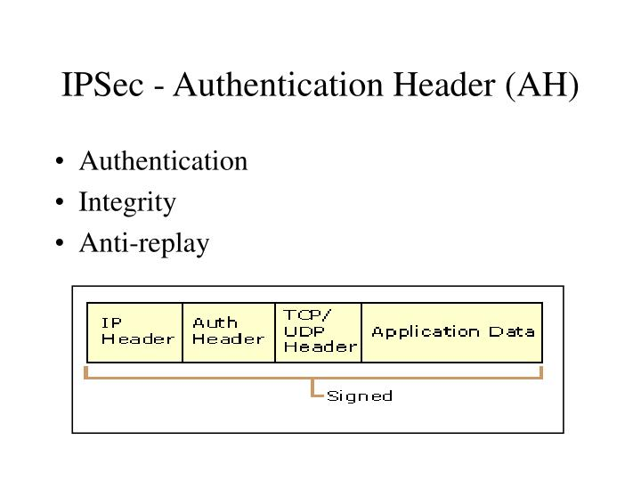 IPSec - Authentication Header (AH)