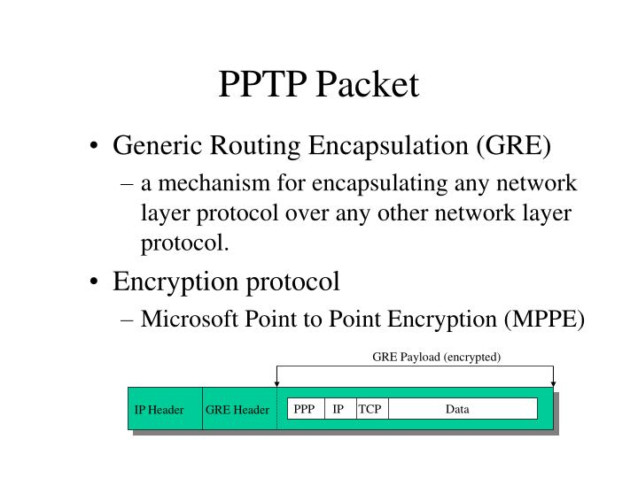GRE Payload (encrypted)