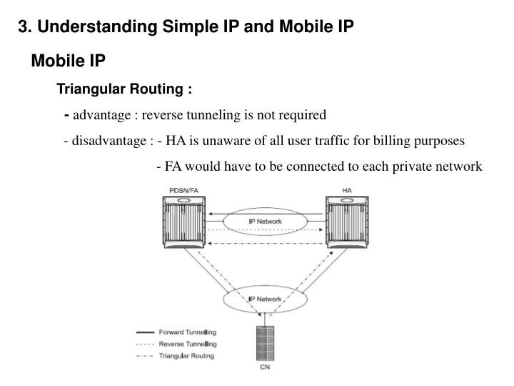 3. Understanding Simple IP and Mobile IP