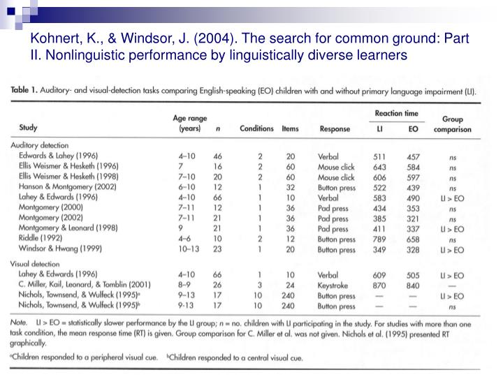 Kohnert, K., & Windsor, J. (2004). The search for common ground: Part II. Nonlinguistic performance by linguistically diverse learners