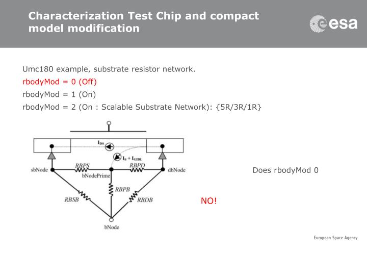 Characterization Test Chip and compact model modification