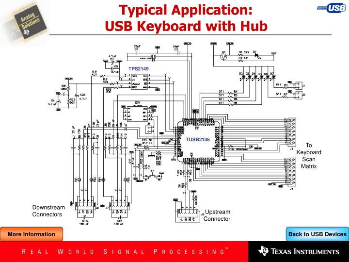 Typical application usb keyboard with hub