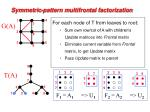 symmetric pattern multifrontal factorization3