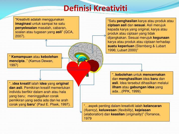 Definisi Kreativiti
