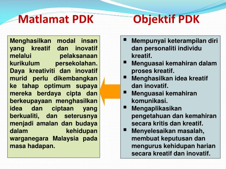 Matlamat PDK              Objektif PDK