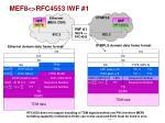 mef8 rfc4553 iwf 1