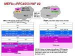 mef8 rfc4553 iwf 2