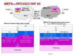 mef8 rfc4553 iwf 5