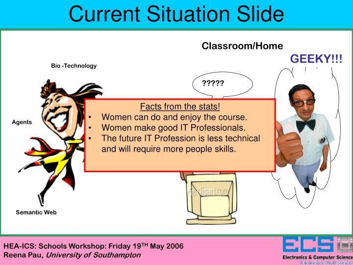 Current situation slide