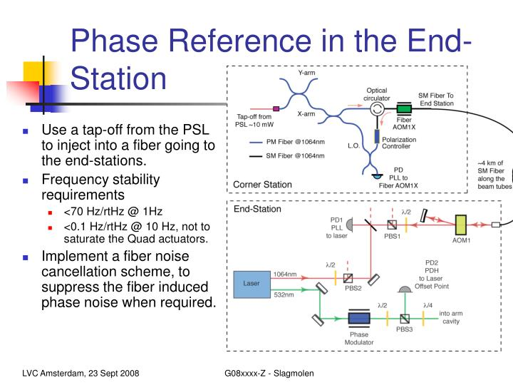 Phase Reference in the End-Station