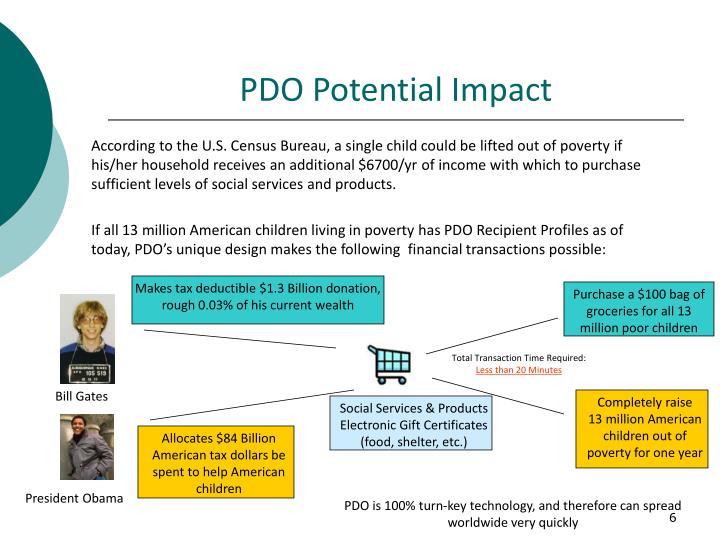 PDO Potential Impact