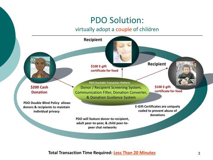 Pdo solution virtually adopt a couple of children
