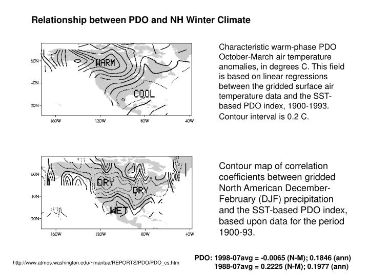 Relationship between PDO and NH Winter Climate