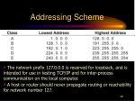 addressing scheme1