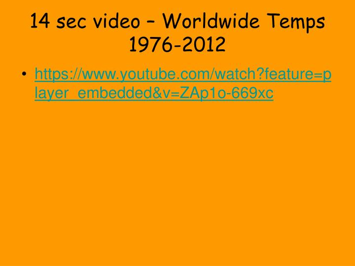 14 sec video – Worldwide Temps 1976-2012