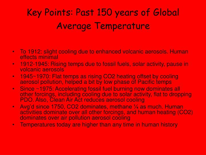 Key Points: Past 150 years of Global Average Temperature