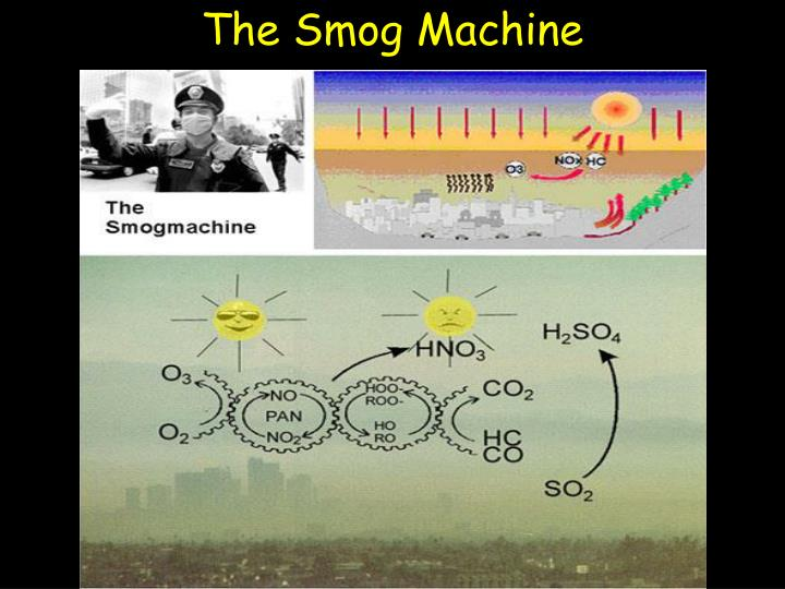 The Smog Machine