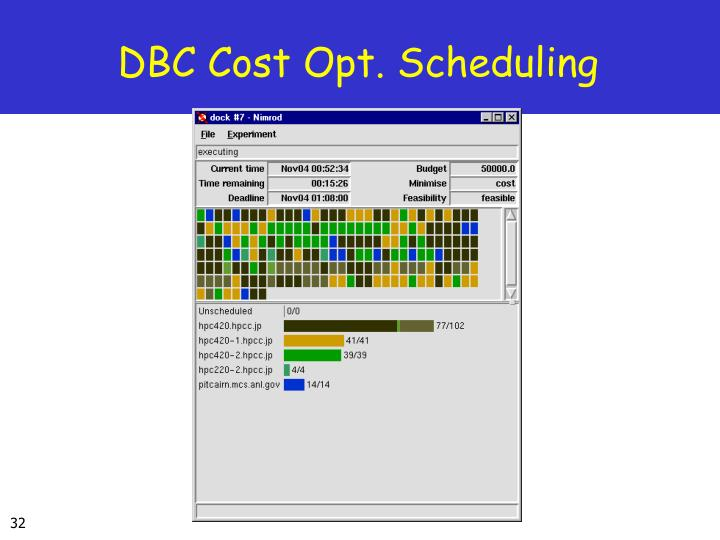 DBC Cost Opt. Scheduling