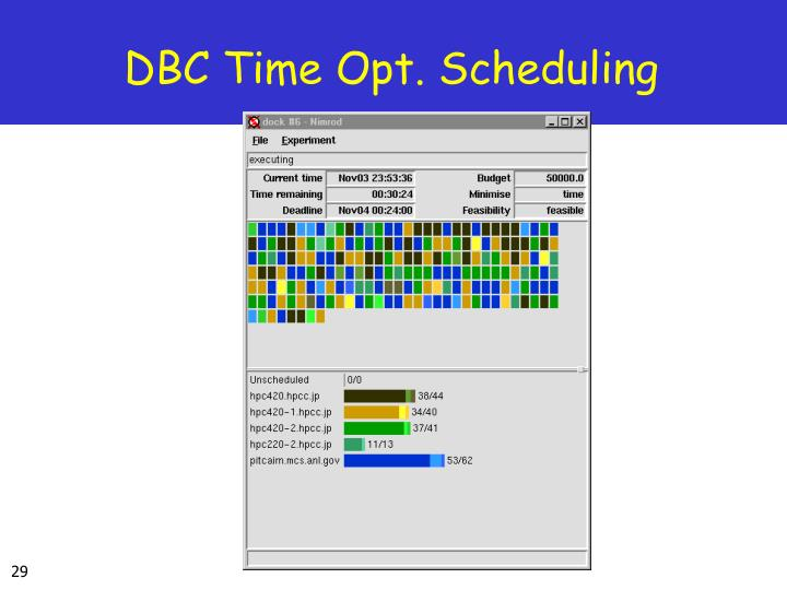 DBC Time Opt. Scheduling