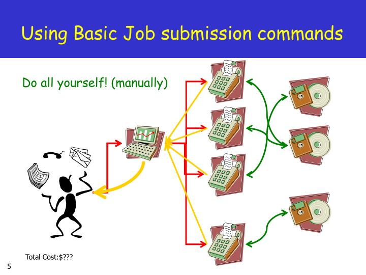 Using Basic Job submission commands