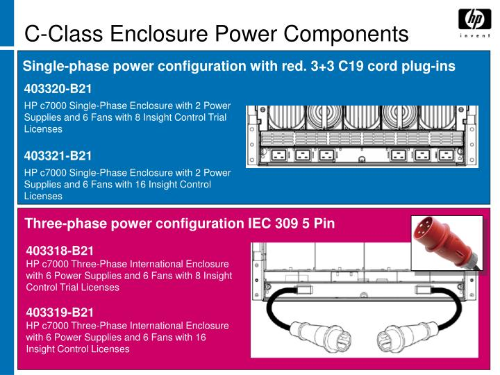 C class enclosure power components