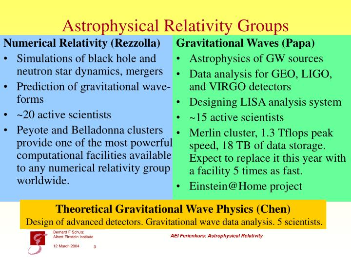 Astrophysical relativity groups