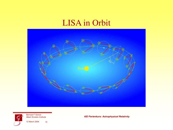 LISA in Orbit
