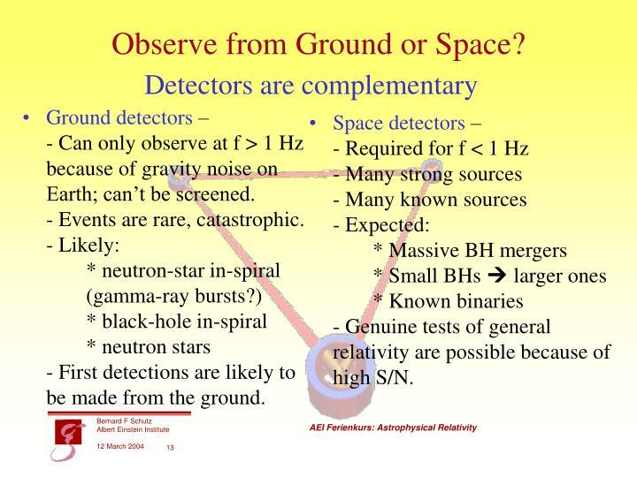 Ground detectors