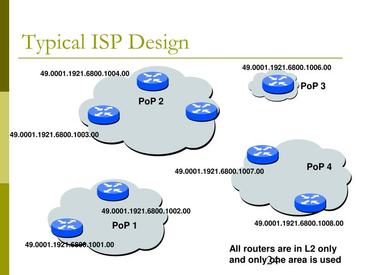 Typical ISP Design