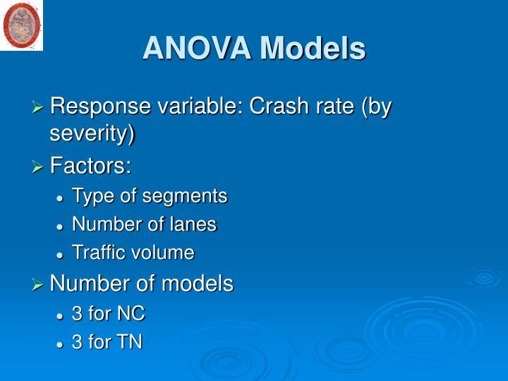 ANOVA Models