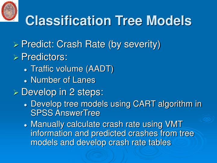 Classification Tree Models
