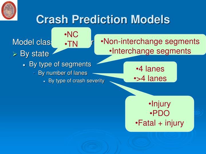 Crash Prediction Models