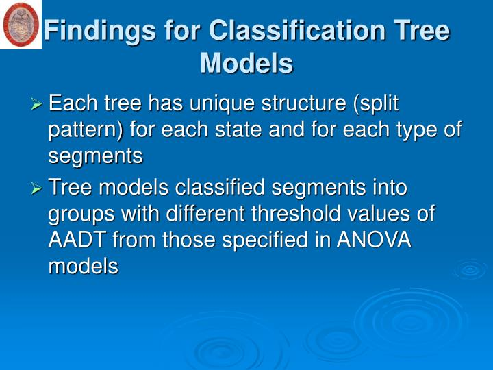 Findings for Classification Tree Models