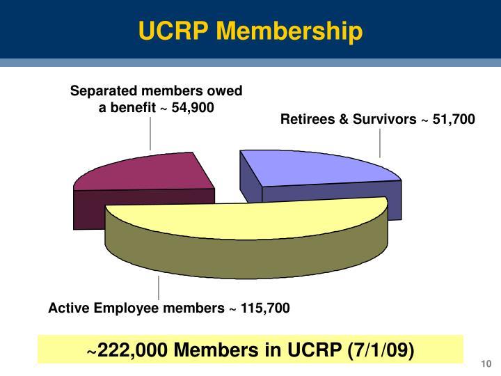 UCRP Membership