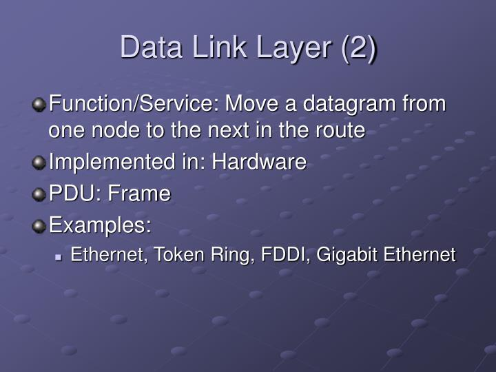 Data Link Layer (2)